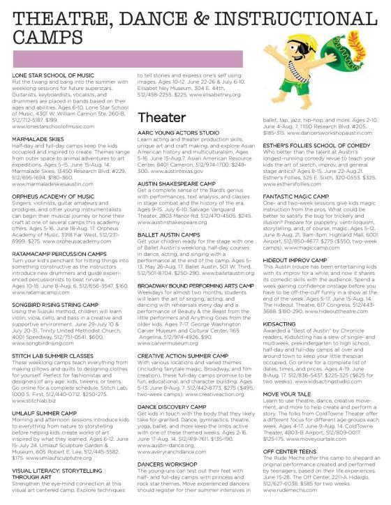 SummerCampGuide-page-006