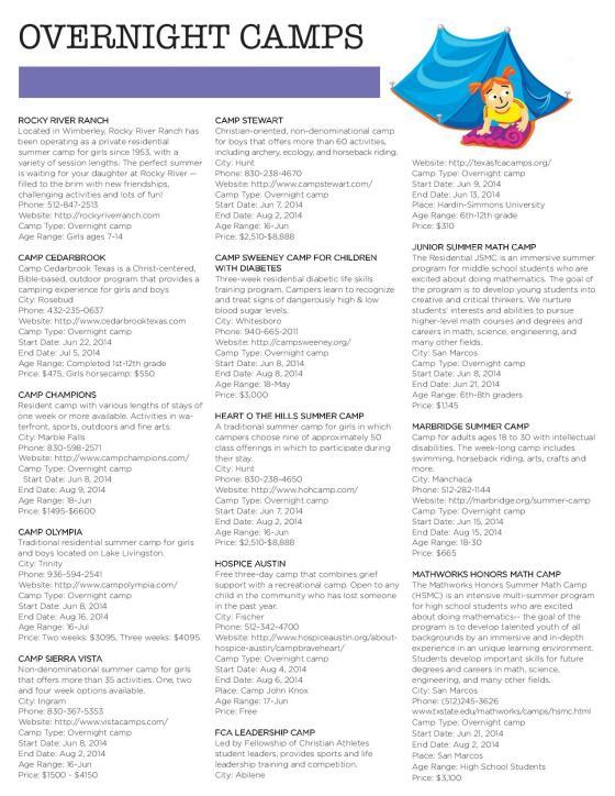 SummerCampGuide-page-009